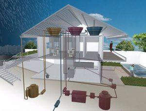 casa sustentável água