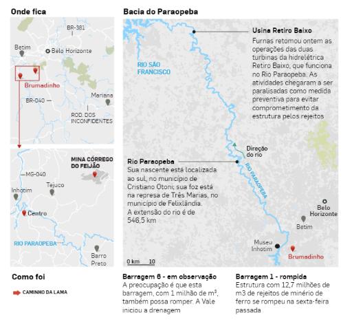 Mapa de região das barragens